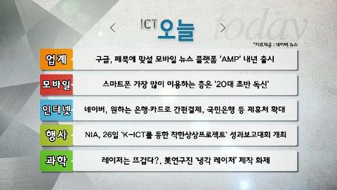 스마트폰 가장 많이 사용하는 층은 '20대 초반 독신'_11월 27일(금)