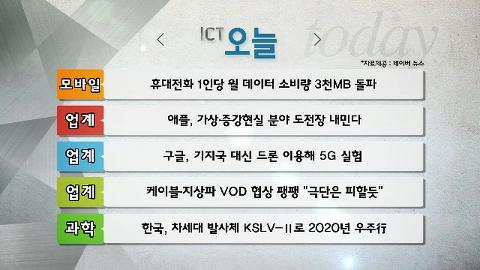 애플, 가상.증강현실 분야 도전장 내민다_2월 1일(월)