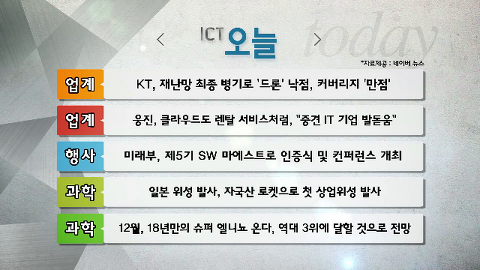 KT, 재난망 최종 병기로 '드론' 낙점, 커버리지 '만점'_11월 25일(수)